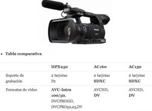 Panasonic HPX250, AC160 y AC130 cámaras pulsa rec productoras audiovisuales madrid