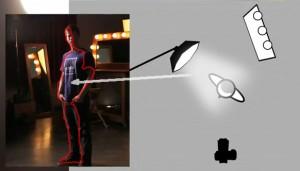 Mezclando luz continua y flashes, un buen tutorial